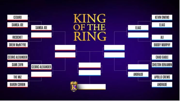 WWE: King of the Ring bracket, matches schedule 2019