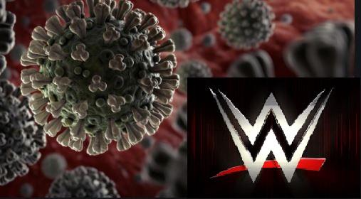 CoronaVirus Vs WWE